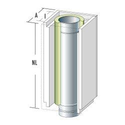 Schachtelement 600 mm mit Edelstahlrohr und Dämmung
